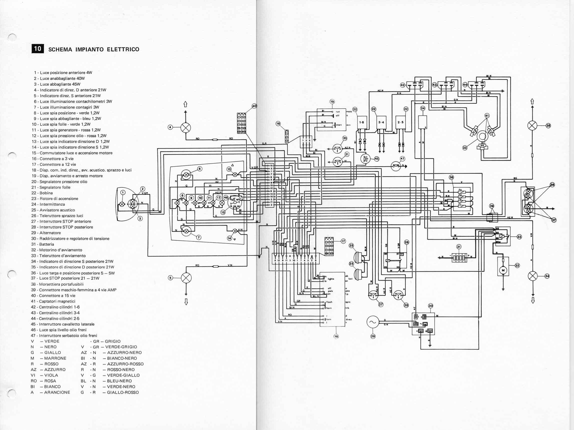 benelli wiring diagram  | 300 x 185