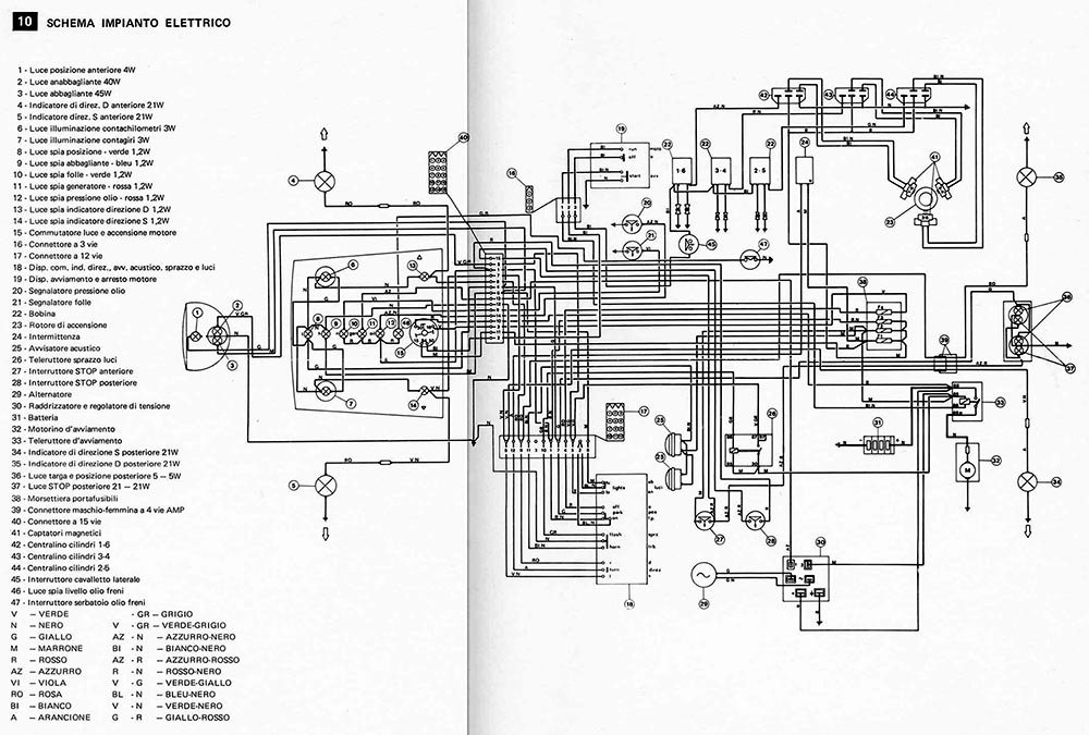 esquema el u00e9ctrico  wiring loom  benelli 900sei  u2022 benelli